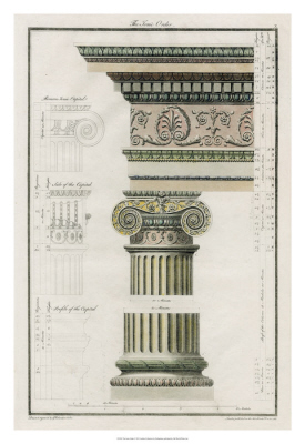 The Ionic Order